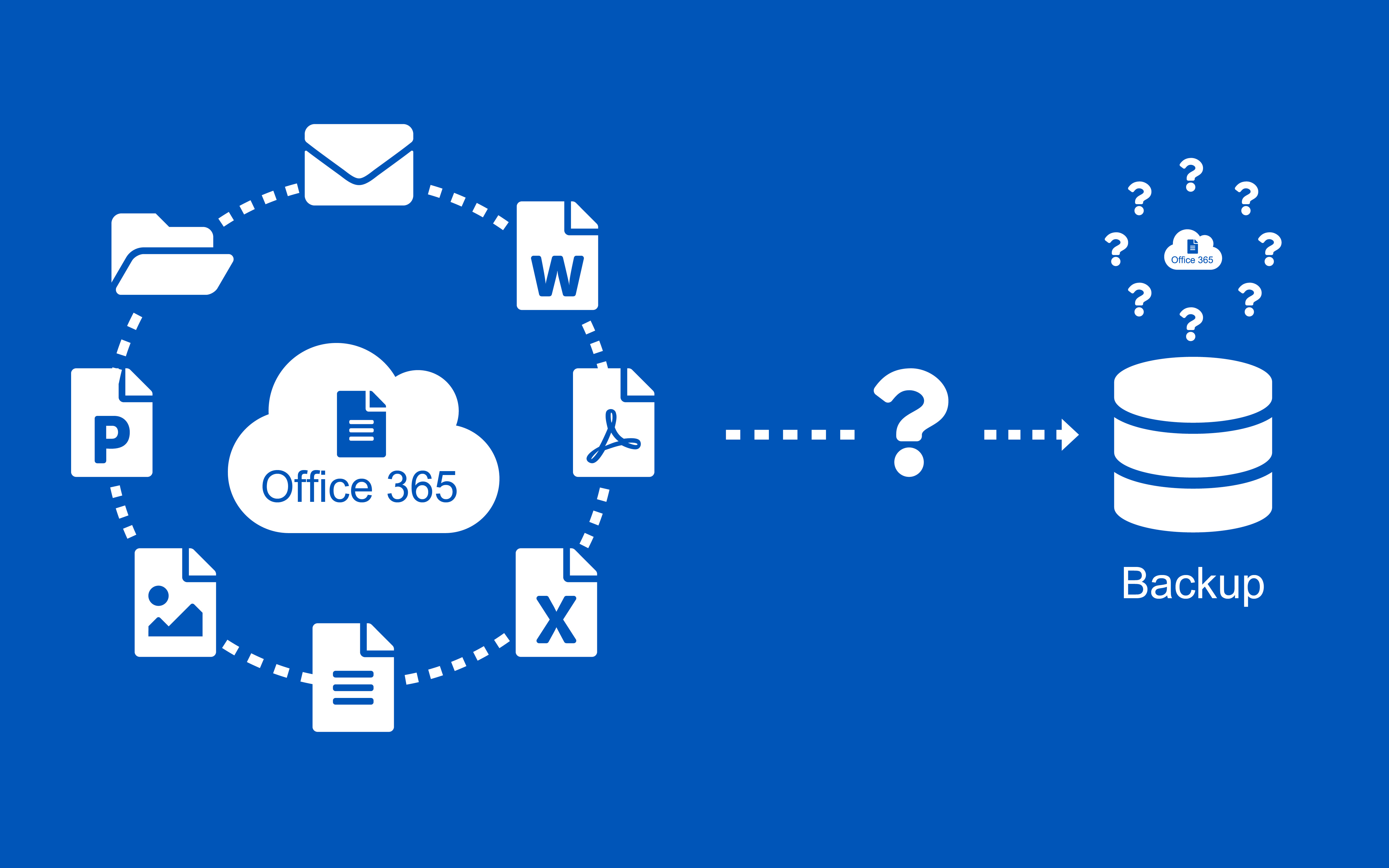 Office Solutions IT - 7 Questions to ask about your backup solution before its too late4