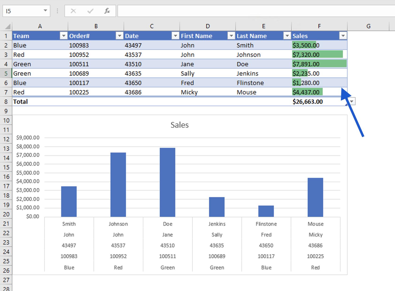 Excel Tips - Data Bars